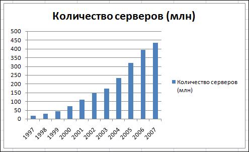 http://informat45.ucoz.ru/practica/10_klass/10_15/10-15-11.png