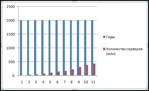 http://informat45.ucoz.ru/practica/10_klass/10_15/10-15-5.png
