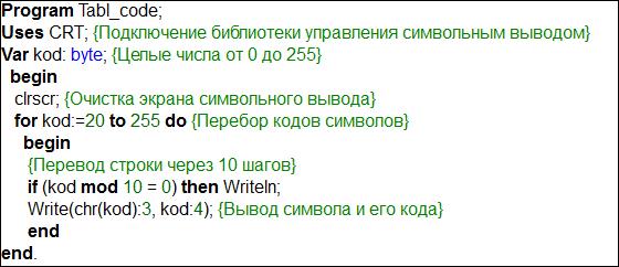 http://informat45.ucoz.ru/practica/10_klass/2-1/10-21-1.png