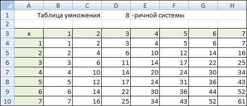http://informat45.ucoz.ru/practica/10_klass/FGOS/10-14-1.png