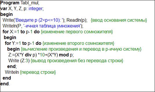 http://informat45.ucoz.ru/practica/10_klass/FGOS/10-14-2.png