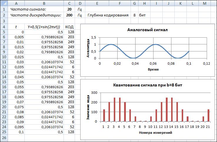 http://informat45.ucoz.ru/practica/10_klass/FGOS/10-22-4.png