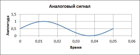 http://informat45.ucoz.ru/practica/10_klass/FGOS/10-22-5.png
