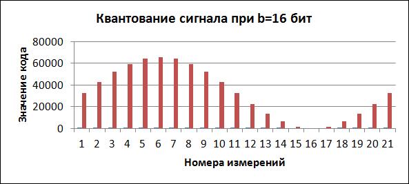 http://informat45.ucoz.ru/practica/10_klass/FGOS/10-22-7.png