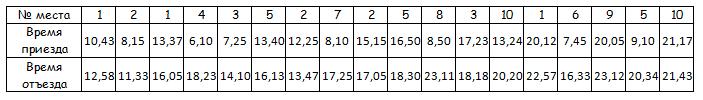 http://informat45.ucoz.ru/practica/10_klass/gein/10-1/10-1-2.png