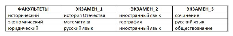 http://informat45.ucoz.ru/practica/11_klass/3-11/3-11-2.png