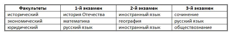 http://informat45.ucoz.ru/practica/11_klass/3-11/3-11-3.png