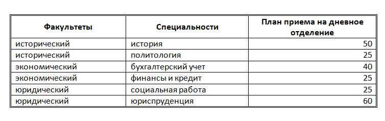 http://informat45.ucoz.ru/practica/11_klass/3-11/3-11-5.png