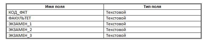 http://informat45.ucoz.ru/practica/11_klass/3_10/3-10-1.png