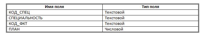 http://informat45.ucoz.ru/practica/11_klass/3_10/3-10-2.png