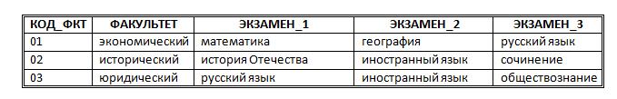 http://informat45.ucoz.ru/practica/11_klass/3_10/3-10-4.png