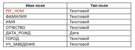 http://informat45.ucoz.ru/practica/11_klass/3_12/3-12-2.png