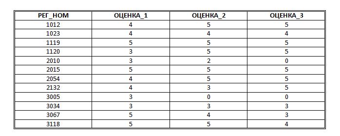 http://informat45.ucoz.ru/practica/11_klass/3_13/3-13-1.png
