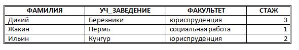 http://informat45.ucoz.ru/practica/11_klass/3_13/3-13-4.png