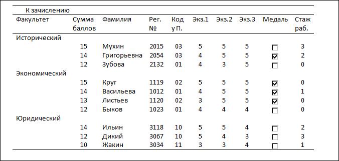 http://informat45.ucoz.ru/practica/11_klass/3_15/3-15-1.png