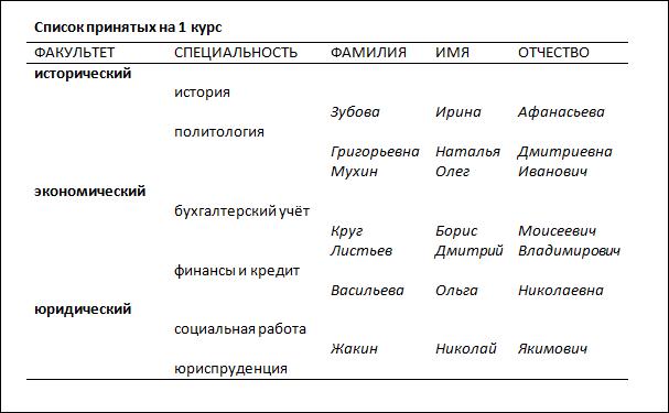 http://informat45.ucoz.ru/practica/11_klass/3_15/3-15-3.png
