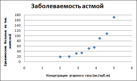http://informat45.ucoz.ru/practica/11_klass/3_16/3-16-2.png