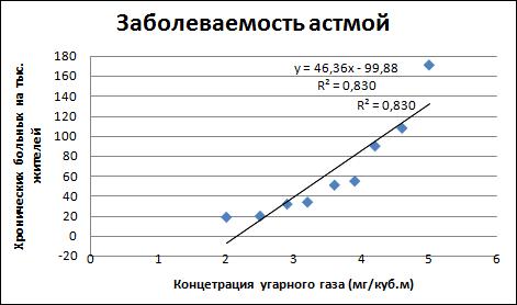http://informat45.ucoz.ru/practica/11_klass/3_16/3-16-3.png