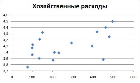 http://informat45.ucoz.ru/practica/11_klass/3_18/3-18-2.png