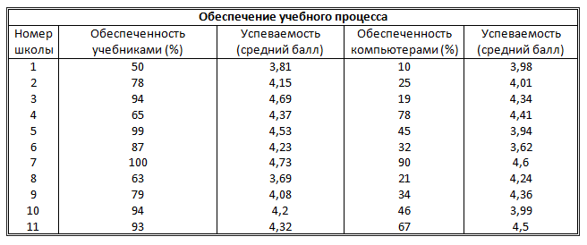 http://informat45.ucoz.ru/practica/11_klass/3_18/3-18-3.png