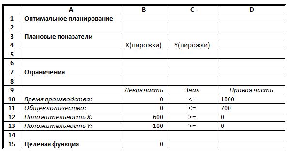 http://informat45.ucoz.ru/practica/11_klass/3_19/3-19-1.png
