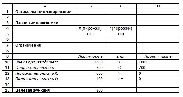 http://informat45.ucoz.ru/practica/11_klass/3_19/3-19-5.png
