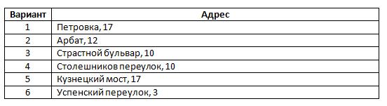 http://informat45.ucoz.ru/practica/11_klass/3_8/11-38-1.png