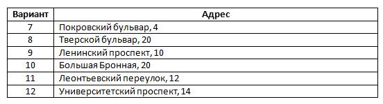 http://informat45.ucoz.ru/practica/11_klass/3_8/11-38-2.png