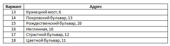 http://informat45.ucoz.ru/practica/11_klass/3_8/11-38-3.png