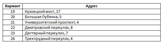http://informat45.ucoz.ru/practica/11_klass/3_8/11-38-4.png
