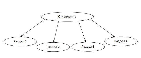 http://informat45.ucoz.ru/practica/11_klass/Gipertekst/11_3_1_3.png