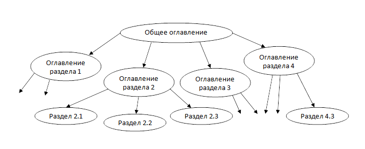http://informat45.ucoz.ru/practica/11_klass/Gipertekst/11_3_1_4.png