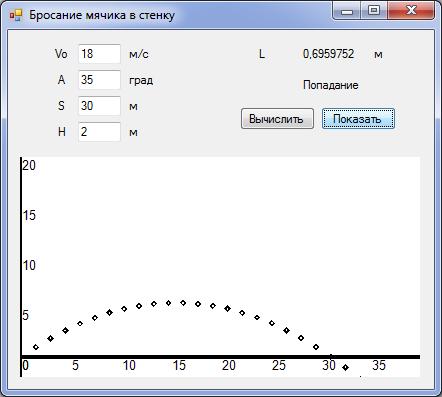 http://informat45.ucoz.ru/practica/11_klass/programm/1/11-1-4.png