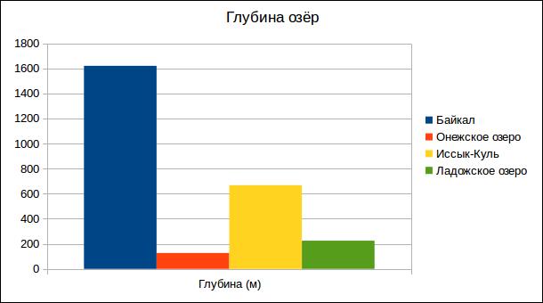http://informat45.ucoz.ru/practica/5_klass/FGOS/rabota_10/5-10-9.png