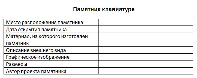 http://informat45.ucoz.ru/practica/5_klass/FGOS/rabota_15/5_15_2.png