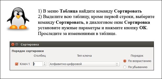 http://informat45.ucoz.ru/practica/5_klass/FGOS/rabota_9/5-9-6.png