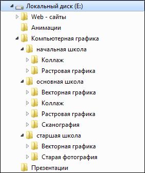 http://informat45.ucoz.ru/practica/7_klass/7-10/7-10-9.png