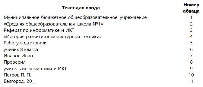 http://informat45.ucoz.ru/practica/8_klass/Bosova/8-16-1.png