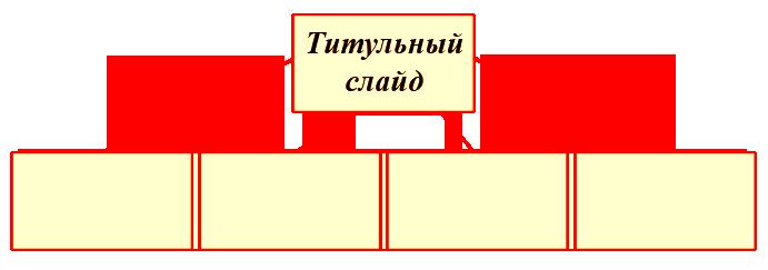 http://informat45.ucoz.ru/practica/8_klass/Bosova/8_17.png
