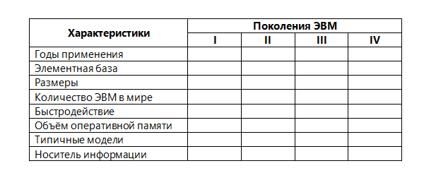 http://informat45.ucoz.ru/practica/8_klass/Bosova/8_itog.png