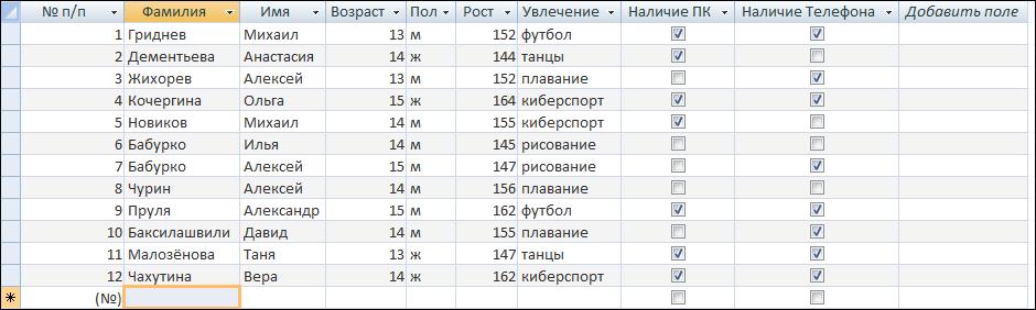 https://informat45.ucoz.ru/practica/9_klass/bosova/1_glava/9-bos-1.png