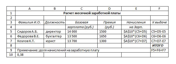 http://informat45.ucoz.ru/practica/9_klass/semakin/15/9-15-1.png