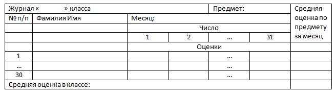 http://informat45.ucoz.ru/practica/9_klass/semakin/15/9-15-2.png