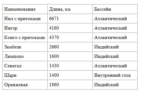 http://informat45.ucoz.ru/practica/9_klass/semakin/8/9-8-2.png