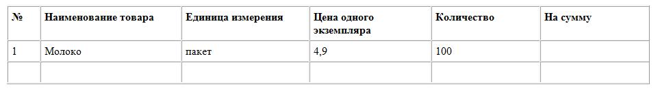 http://informat45.ucoz.ru/practica/9_klass/semakin/8/9-8-3.png
