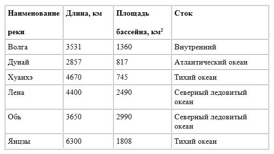 http://informat45.ucoz.ru/practica/9_klass/semakin/8/9-8-4.png