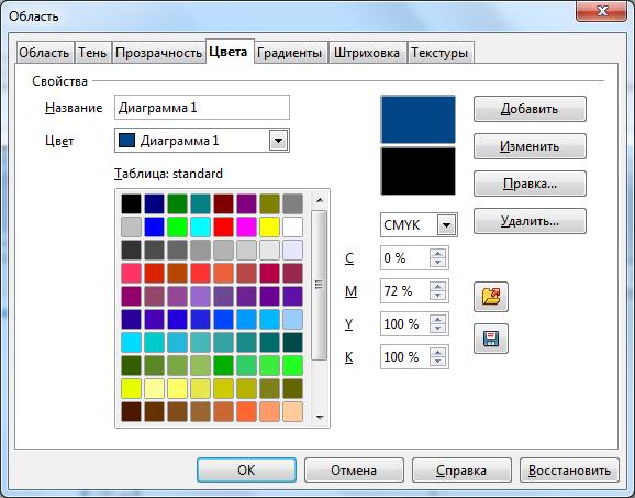 http://informat45.ucoz.ru/practica/9_klass/ugrinovich/9-1/9-1-2.png