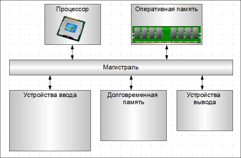 Как сделать векторный рисунок схемы компьютера
